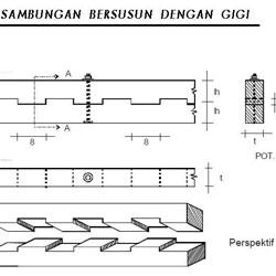 Jenis sambungan kayu untuk konstruksi