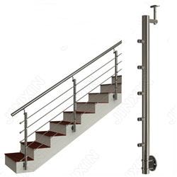 Membuat dan menghitung ukuran tangga