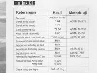 Data Teknik Aquanet